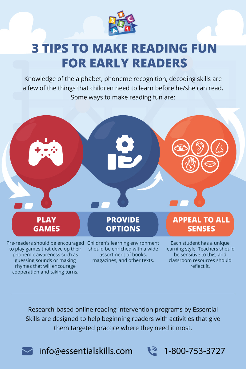 Research-based online reading intervention programs